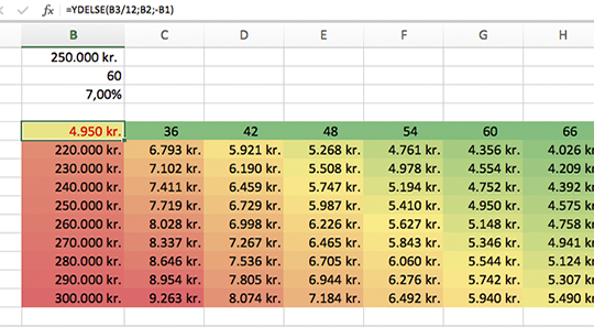'Hvad nu hvis' med Data-tabel